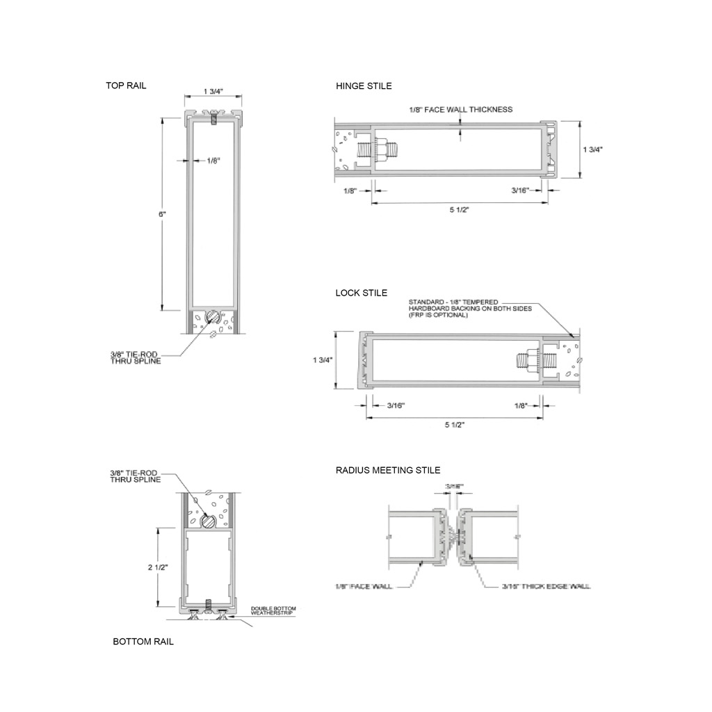 sc 1 st  INTEX Commercial Door Systems & Door Manufacturers - » INTEX Commercial Door Systems